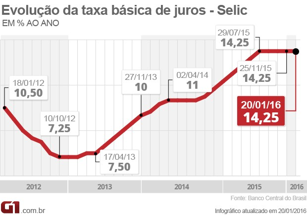 BBC News Brasil Navegação