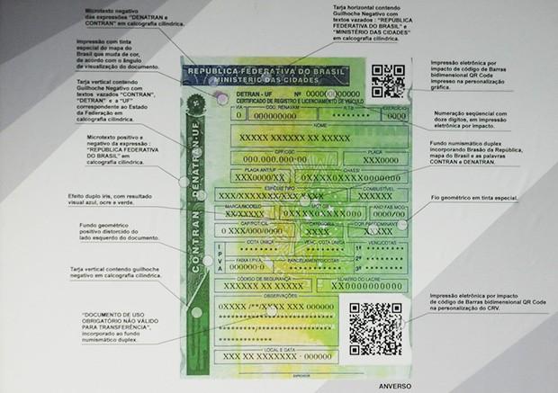 Novo Certificado de Registro de Veículo, que entrará em vigor a partir de 2016 (Foto: Agência Brasil)