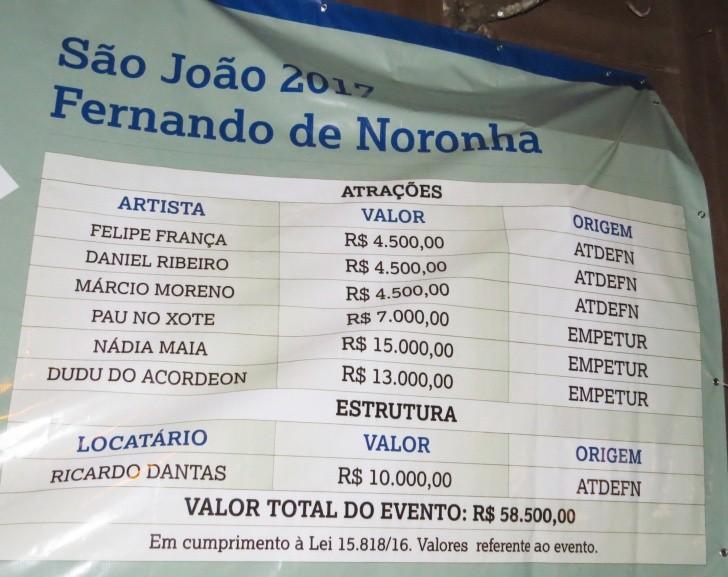 São João Fernando de Noronha