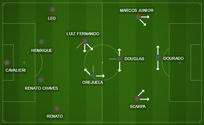 Campinho Fluminense x Vasco (Foto: Reprodução)