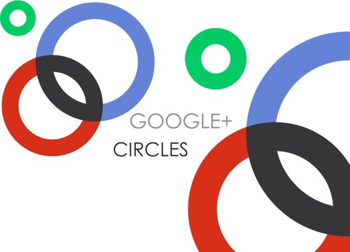 Google+ permite organizar seus contatos em círculos (Foto: Arte/TechTudo)