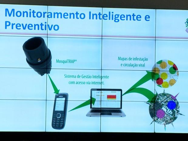 Sistema de gestão inteligente na internet vai monitorar todo o estado (Foto: Reprodução / TV Gazeta)