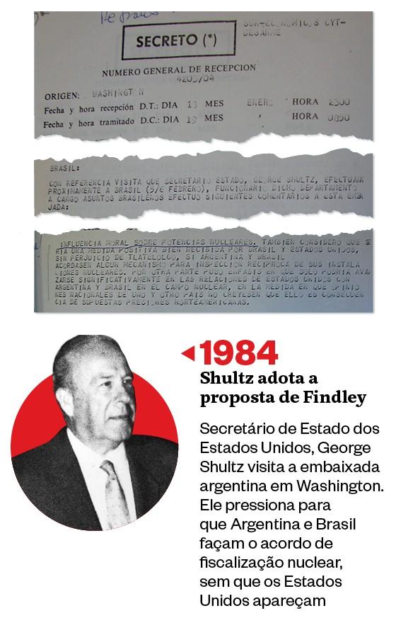 1984 - Shultz adota a proposta de Findley (Foto: Kristen Schmid/divulgação)