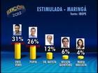 Ibope divulga primeiros números da corrida eleitoral em Maringá, no PR