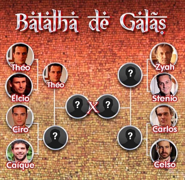 batalha de galãs_segunda rodada (Foto: Salve Jorge/TV Globo)
