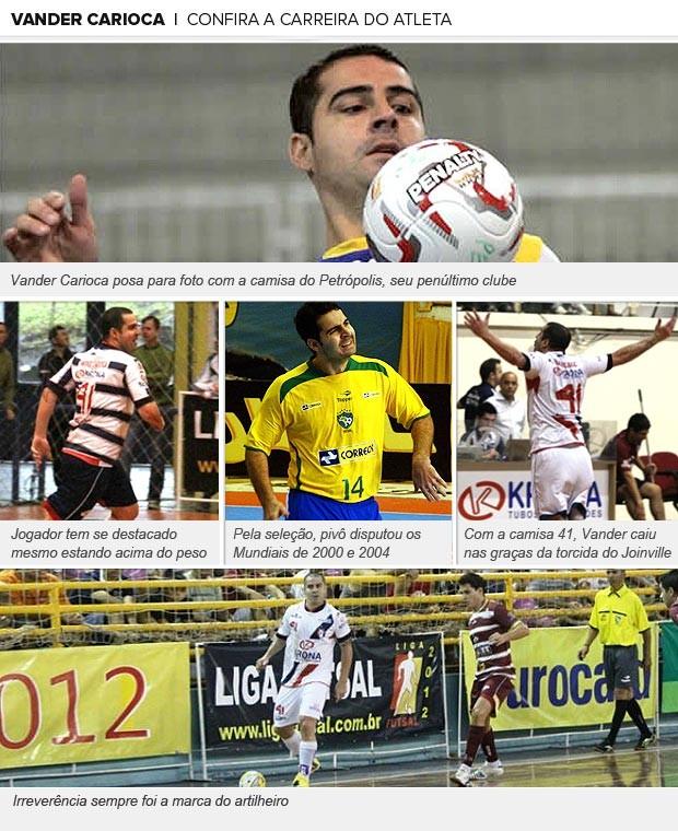 GALERIA - VANDER CARIOCA (Foto: Editoria de Arte / Globoesporte.com)