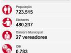 Confira a composição da Câmara Municipal de João Pessoa