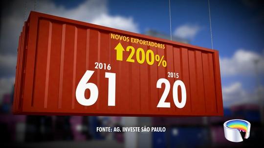 Número de empresas do Vale que exportaram pela 1ª vez  triplica