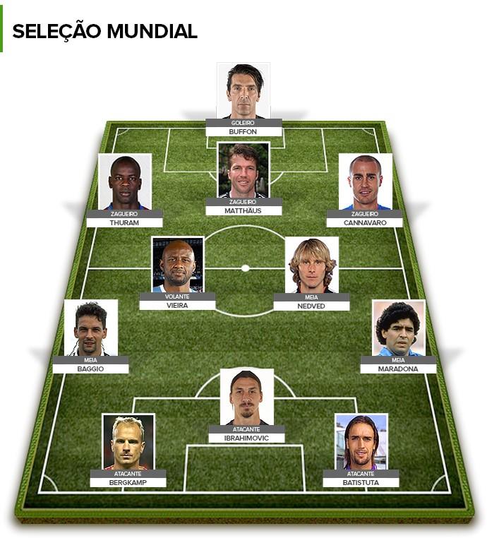 Seleção que não ganhou a champions- Mundial (Foto: infoesporte)