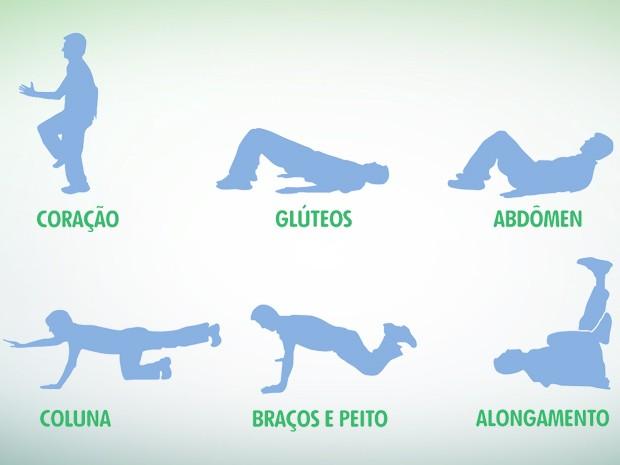 Exercicios (Foto: Arte/TV Globo)
