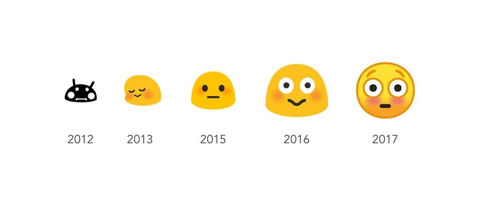 Evolução dos emojis no Android; novas figuras têm formato mais convencional e contorno para ressaltar imagem (Foto: Divulgação/Google)