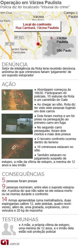 Entenda a operação da Rota - V2 (Foto: Arte/G1)