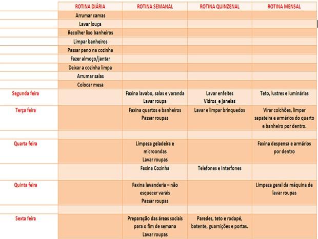 Planilha para organizar a divisão de tarefas em casa2 (Foto: Mais Você / TV Globo)