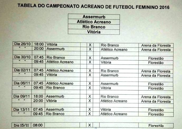Tabela do Campeonato Acreano de Futebol Feminino 2016 (Foto: Divulgação/FFAC)