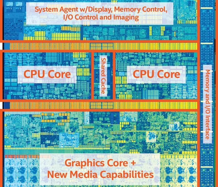 Foto mostra as entranhas de um processador dual-core da sétima geração da Intel (Foto: Divulgação/Intel) (Foto: Foto mostra as entranhas de um processador dual-core da sétima geração da Intel (Foto: Divulgação/Intel))