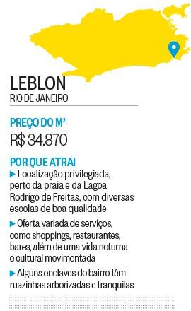 Leblon (RJ) (Foto: reprodução)
