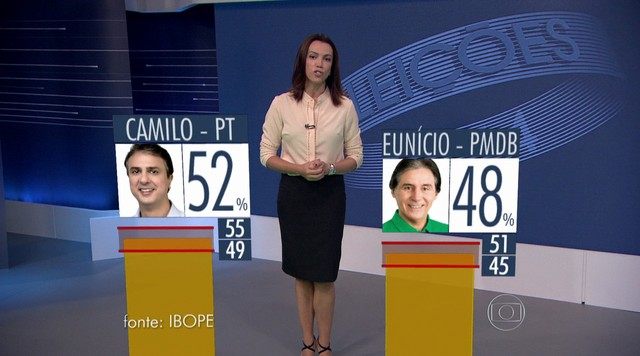 Ibope divulga nova pesquisa de intenção de voto para governador do Ceará