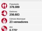 Carlaile Pedrosa (PSDB) é eleito prefeito de Betim, na Grande BH