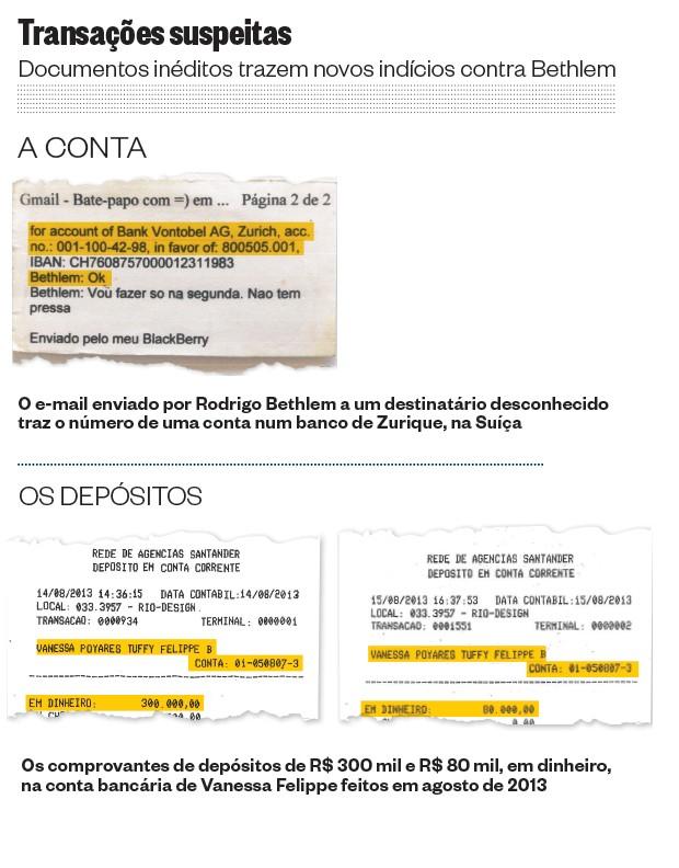 Transações suspeitas (Foto: Reprodução)