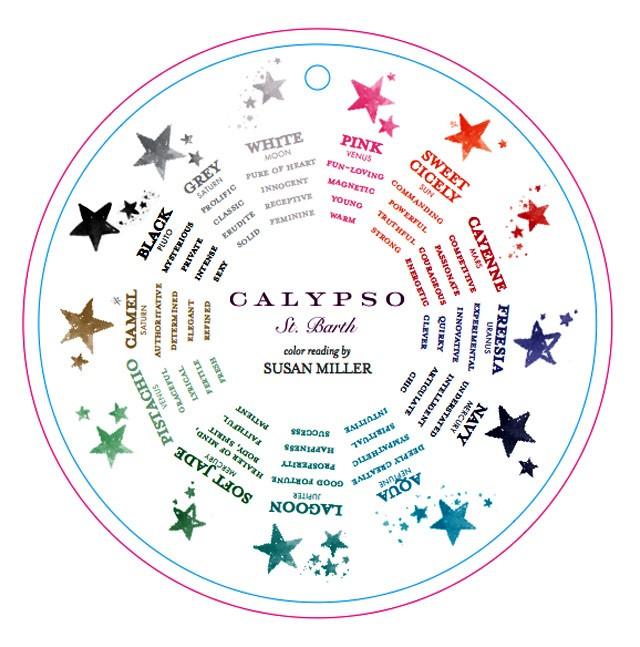 Mapa cromático com as qualidades de cada tonalidade das peças, clique para ampliar (Foto: Reprodução )