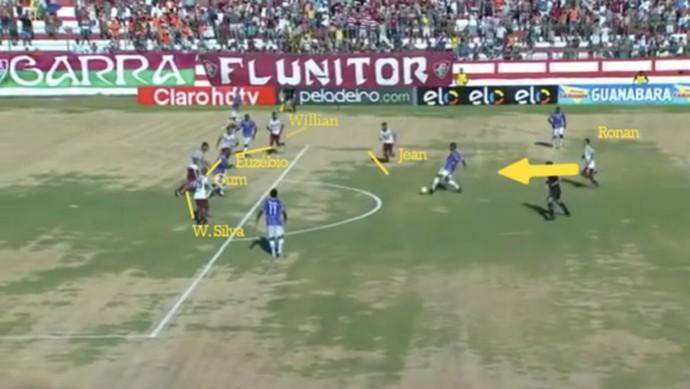 Campinho tático fluminense Campeonato Carioca (Foto: Reprodução)