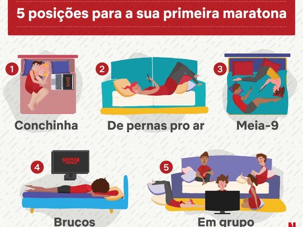 As posições mais indicadas para uma boa maratona  (Foto: Cortesia Netflix)