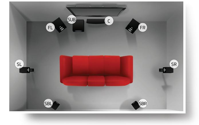 55507c3df Posicionamento correto das caixas de som pode melhorar sensivelmente a  qualidade do som (Foto
