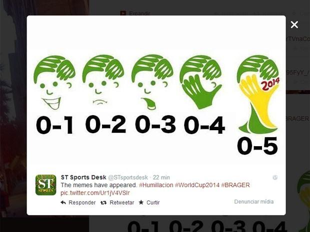 Brincadeira na web brinca com o logotipo da Copa e a vergonha da goleada da Alemanha em cima do Brasil (Foto: Reprodução/Twitter)
