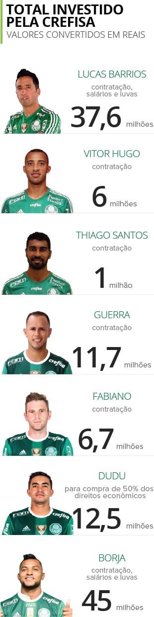 INFO-Palmeiras e CREFISA (Foto: editoria de arte)