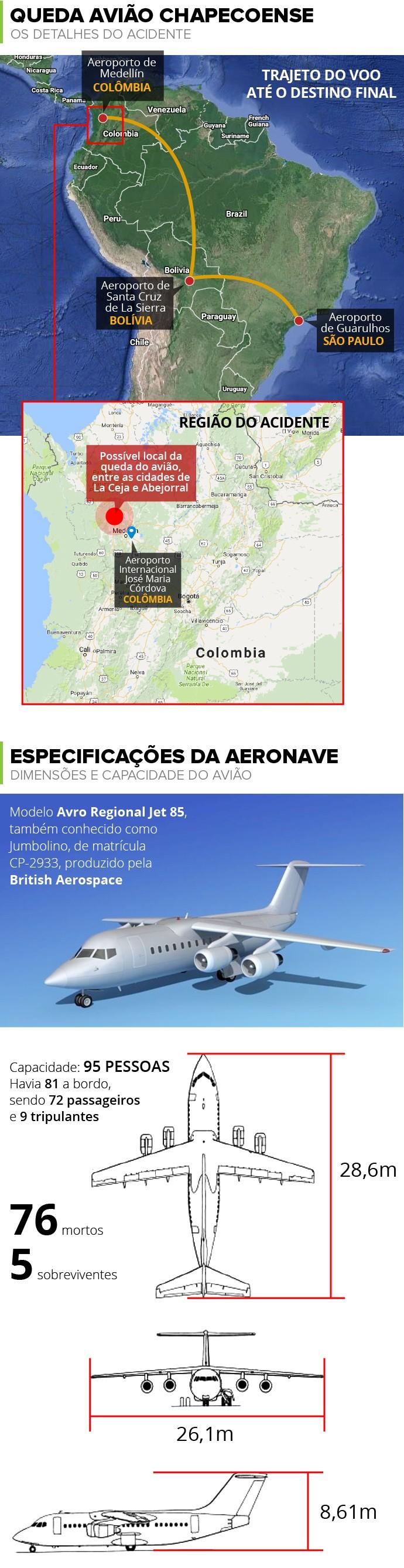 Info QUEDA AVIAO Chapecoense C (Foto: infoesporte)