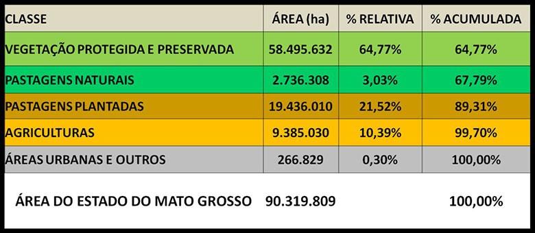 tabela-aprosoja-mato-grosso (Foto: Divulgação/Aprosoja)