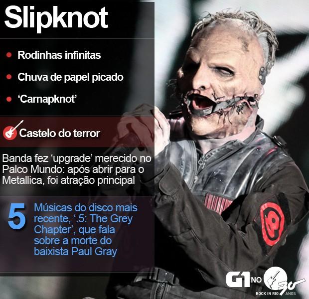 Cartela Slipknot (Foto: Fabio Tito/G1)