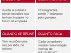 Veja a atual composição do Conselho de Administração da Petrobras