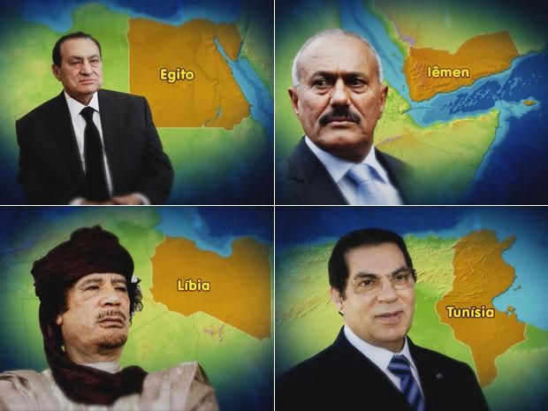 Na Primavera Árabe, quatro ditadores já foram depostos ou mortos em revoluções iniciadas pelo povo: Ben Ali, da Tunísia; Hosni Mubarak, do Egito; Muamar Kadafi, da Líbia; e Ali Abdullah Saleh, do Iêmen (Foto: Reprodução/TV Globo)