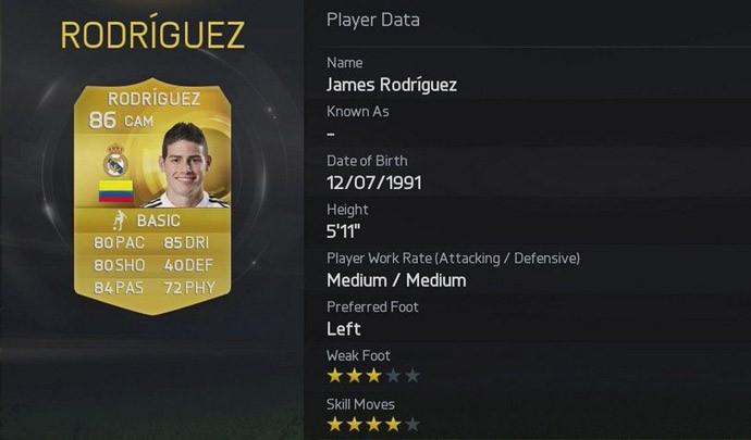 rating James Rodriguez no Fifa 15