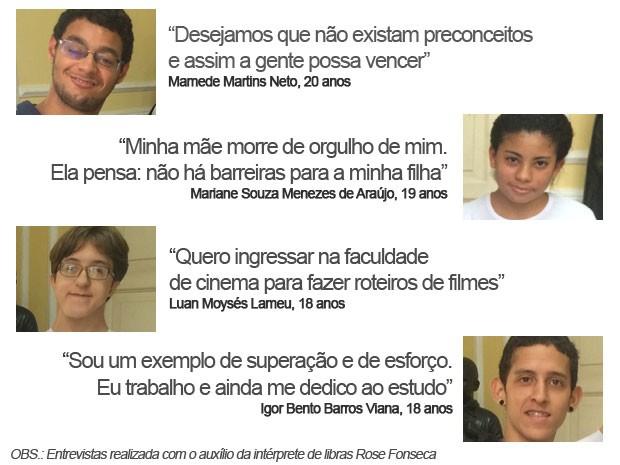 Estudantes do Instituto Nacional de Educação para Surdos vão fazer o Enem (Foto: Mariucha Machado/G1)