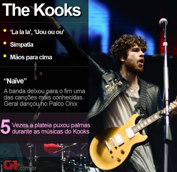 Kooks - Lollapalooza (Foto: Marcelo Brandt/G1)