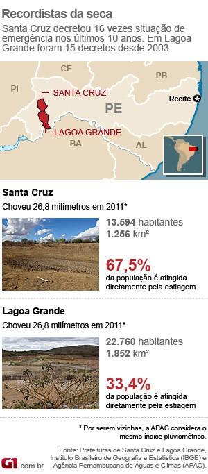 Mapa seca PE VALE (Foto: Arte/G1)