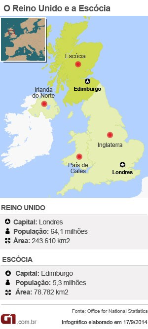 Mapa Escócia Reino Unido (vale este) (Foto: Editoria de Arte/G1)