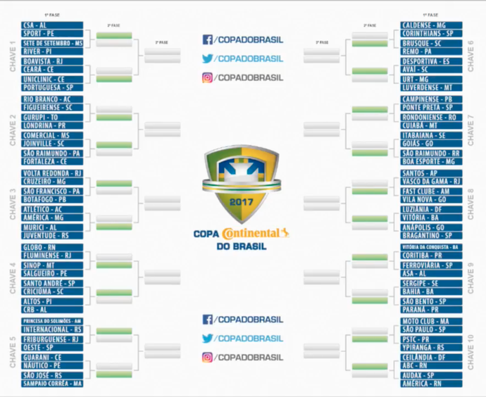 Copa do Brasil - chaves (Foto  Reprodução CBF) 19b91f38c2d49
