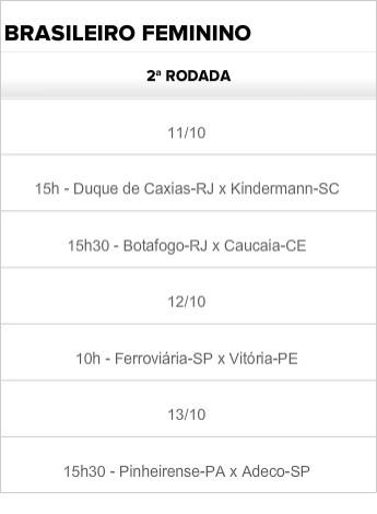 Tabela segunda rodada Brasileiro Feminino (Foto: GloboEsporte.com)