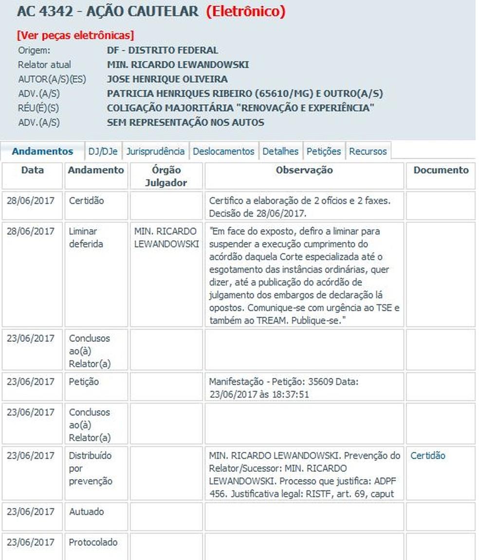 Ação cautelar pode ser acessada no site do STF (Foto: Reprodução)