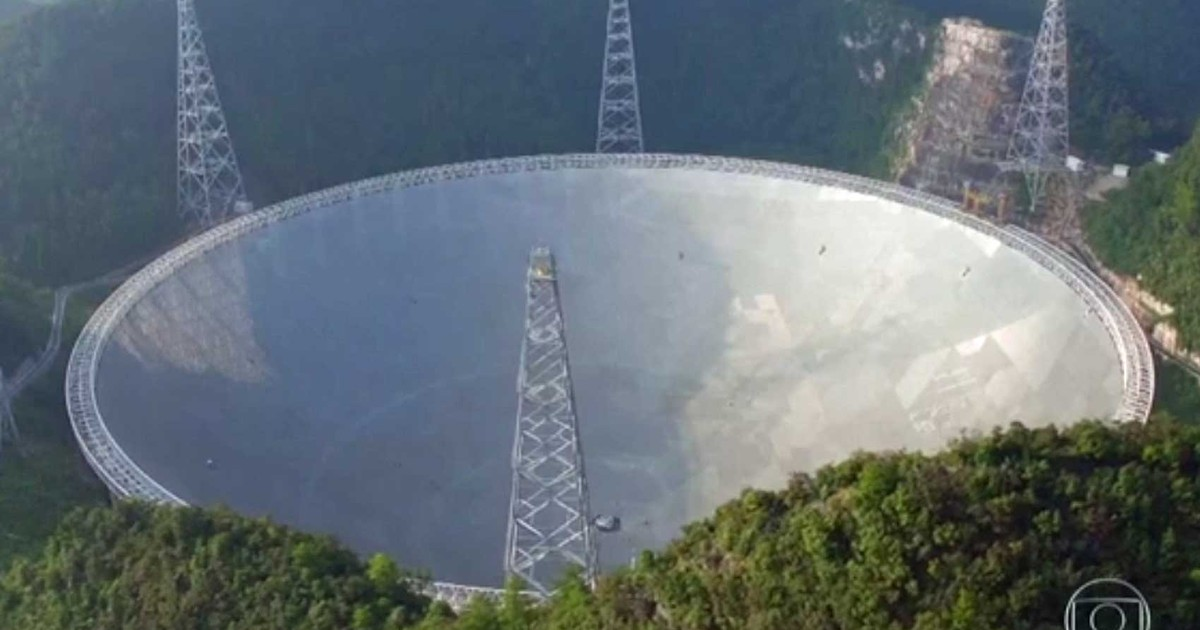 China inaugura o maior radiotelescópio do mundo