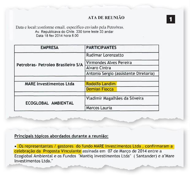 TODOS JUNTOS 1. Documento mostra  que Landim e Fiocca acertam investimentos para a Ecoglobal 2. O contrato é assinado por Landim, Fiocca, Vladimir e os amigos de Paulo Roberto: Storti e Lauria (Foto: reprodução)