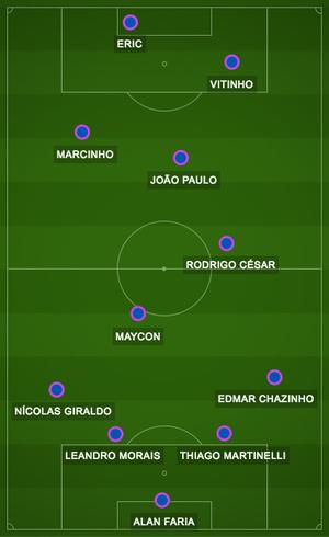Provável escalação do Espírito Santo para o jogo com o Real Noroeste (Foto: GloboEsporte.com)