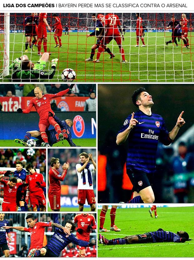 mosaico Bayern de Munique x Arsenal Liga dos Campeões galeria (Foto: Editoria de Arte / Globoesporte.com)
