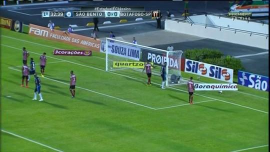 São Bento fica no empate sem gols com o Botafogo e segue na lanterna