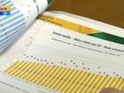 Rio Grande do Sul tem o pior desempenho no Ideb desde 2005