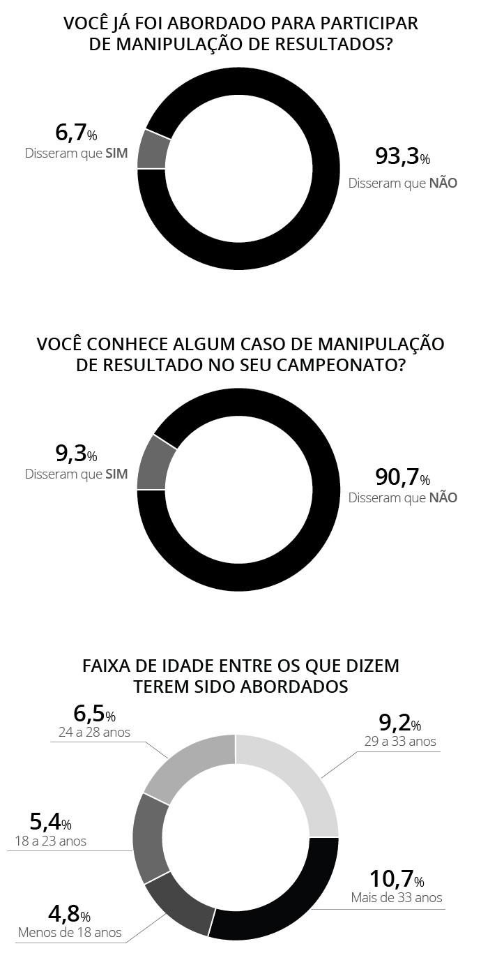 Tabela fifpro (Foto: g)