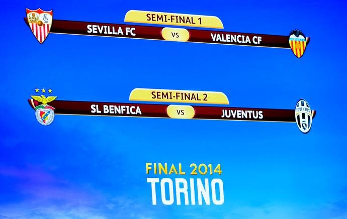 sorteio liga europa 2014 (Foto: Agência AFP)